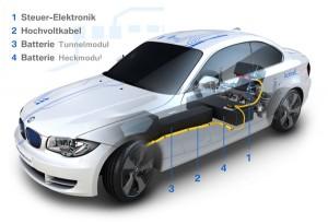 BMW Active E Voiture electrique