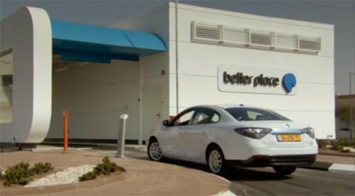 station d'échange de batteries pour une voiture électrique Renault