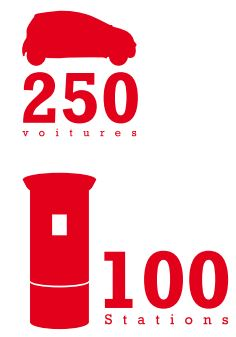 250 voitures 100 stations pour BlueLy fin 2014