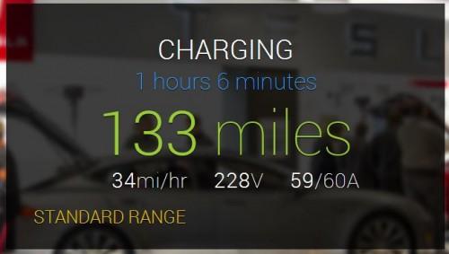 Un apercu des lunettes Google Glass pour les voitures électriques Tesla