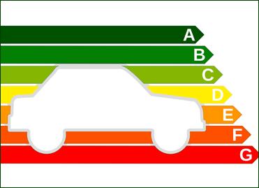 bonus malus auto : les voitures électriques
