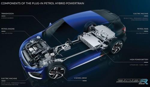 Les moteurs de la 308 R Hybrid électrique