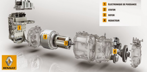 Le moteur électrique R240 de la Zoe ZE équipera la Smart