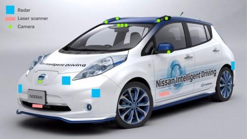 Nissan Leaf autonome