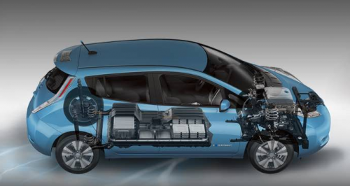 AES : les batteries des voitures électriques Nissan